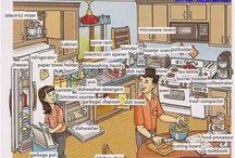 Visual English