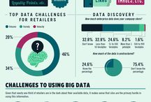 #Big data for Small business