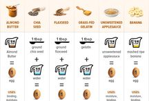 Paleo Substitutions
