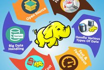 Big Data Hadoop Training Delhi NCR - Trainings24x7.com / 2 Months (weekdays & weekends) Big Data Hadoop Training Delhi NCR by Trainings24x7 is an affordable  training course for freshers and experienced  professionals who want to build career in Hadoop.Big  Data Hadoop Certification Training @RS 13900 Call 9871115065 or Visit add : 301, F-16, Preet Vihar,  New Delhi 110092. For more visit: http://trainings24x7.com/big-data-hadoop-training/