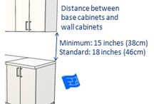 Kitchen - Dimensions&Layout Guide
