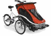 Better ways to get around / Cargo bikes, Family Cycling, Everyday Cycling, Walking and other Active Transport modes.