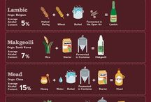 Drinks Infographics / A collection of infographics from around the web on drinks.