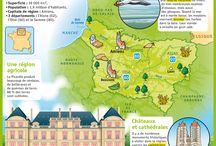 Région france