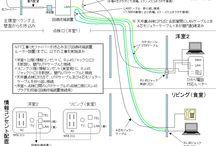 宅内LAN配線