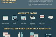 Hot home buying tips!