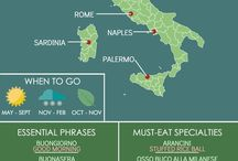 Places to visit in Mediterranean Europe / This board will tell you about the best places to visit in the Mediterranean