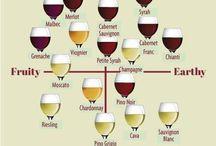 Wine & Other Beverages