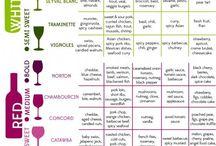Mat & vin kombo