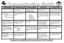 communication science