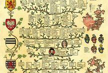FAMILY TREE - template ideas / genealogy