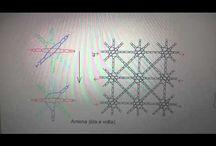puntos de encaje de bolillos / tutoriales de diferentes tipos de puntos de encaje bolillos