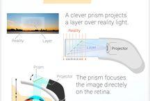 Ces technologies qui nous font rêver !
