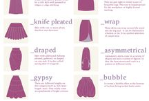 Fashion Vocabulary / Become familiar with the terms used to describe different styles of clothing.