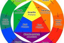 Resim Bilgisi (Painting Knowledge)