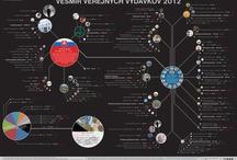 Infografika / Více na http://www.humanaction.cz