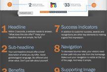 Webdesign / it's a collaborative board
