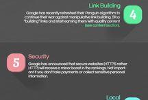 Digital Marketing Esteticlic / New Google in 2015