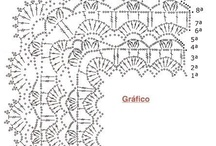 Crochet Edgings & Trims / by Craft Love