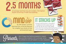 School-Infographics