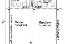 Carta modello
