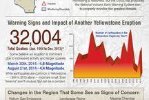 Yellowstone vs Mount St. Helens