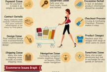 E-commerce / by Loops Sandoval