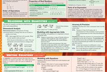 Math Resources for Students / Find Math Common Core resources for students in Elementary, Middle, and High School. Topics include algebra, geometry, trigonometry, and more!