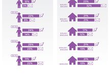 Infographics for Charities