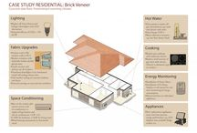 Sustainable Living @ Home / Practical ideas to help you live more sustainably at home.