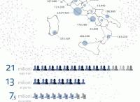 SMM Italia