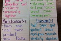 Homeschool Math ideas