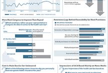 Affordable Care Act / Infographics and information regarding the Affordable Care Act, a.k.a. Obamacare