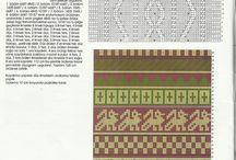 Mønsteroppskrift