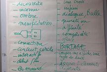 """Partage / Brainstorming """"partage"""" à compléter avec vos images. Pour les absents voir avec les élèves présents pour qu'ils vous briefent pour la prochaine séance."""
