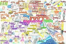 Joan Clews / Mind maps created by Joan Clews / by IQ Matrix