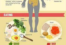 Gesunde Ernährung *
