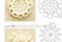 かぎ針編みの花の編み図