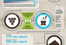 Infographic / by Luca Menna