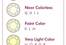 pırlanta rengi