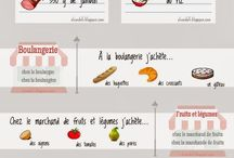 La Nourriture / Food / Resources for teaching and learning all about food in French.