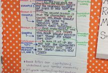 My Anchor Charts - Writing / by Lauren Ashley