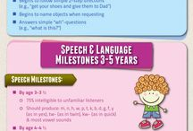Milestons of Language Development