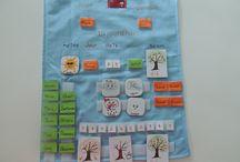 Mes tutos IEF / Pour créer du matériel pour homeschoolers