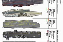 Aircraft Carriers / The Fortresses of the Oceans