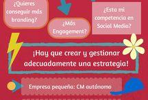 Información Marketing Digital/ Information / Social Media / Marketing Digital