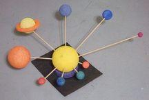 Solsystemet / Ideer til barnehagen