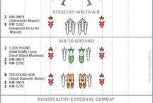 Hava kuvvetleri ve sistemleri