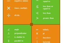 Μαθηματικά σύμβολα