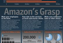 Amazon Infographics / One of the  top companies in the digital world, with a unique history and a bright future ahead, These infographics about Amazon were all featured on Visual Loop (http://visualoop.tumblr.com/)